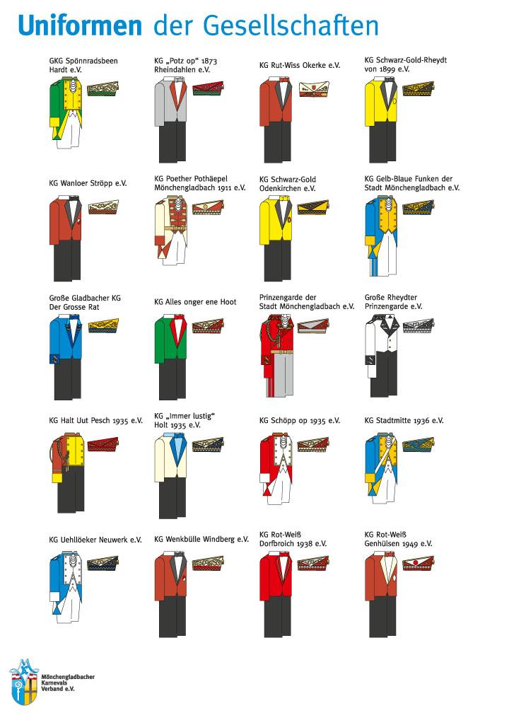 Zeichnungen aller Uniformen der Gesellschaften des MKV