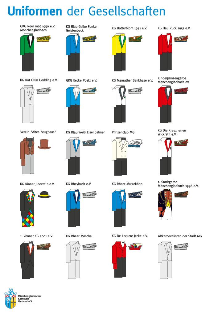 Zeichnungen der Uniformen der Gesellschaften des MKV